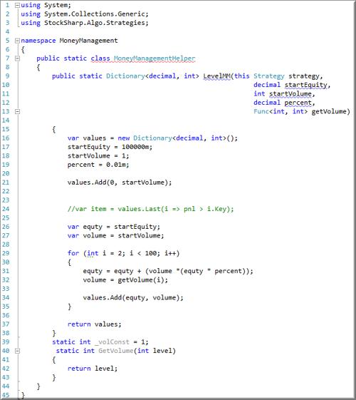 Код метода