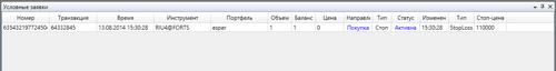 Пример таблицы условных заявок при подключении через Fix