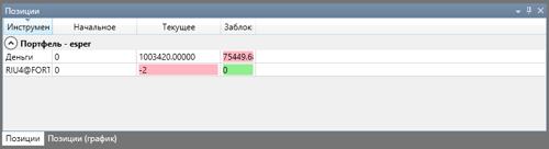 Пример форматирования таблицы Позиций