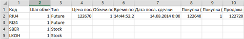 Пример вывода данных в Excel