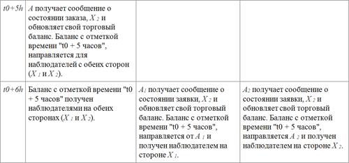 Алгоритм арбитражной стратегии в действии_3