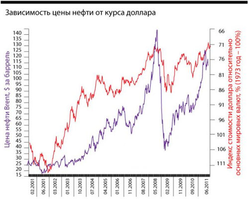 normal_dollar_oil.jpg