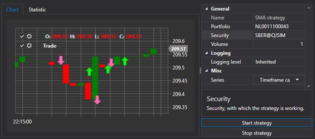 Я сделаю свой торговый терминал, с блекджеком и алго на базе StockSharp
