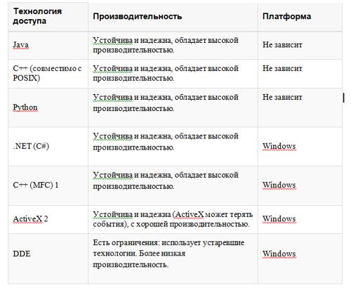 Interactive-Brokers-API-programming.png