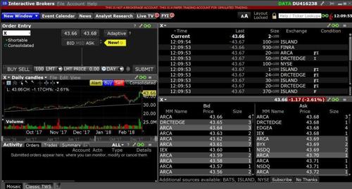 Interactive-brokers-API.jpg