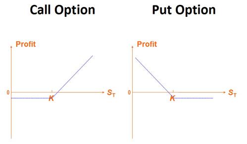 call-option-trading.jpg