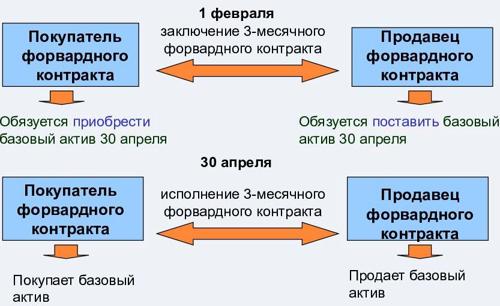 forward-finacial-example.jpeg