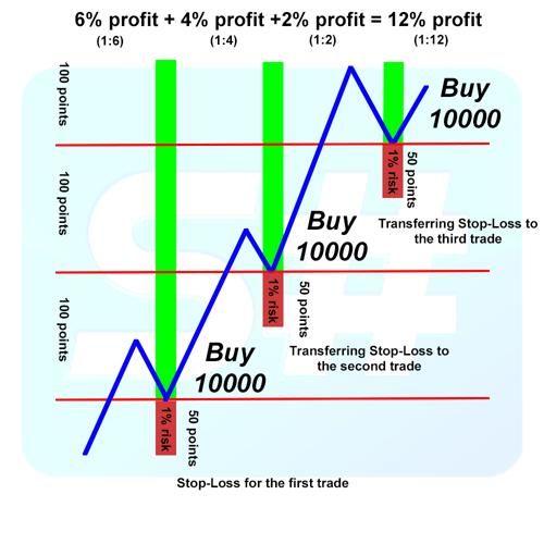 stop-loss-order-trade.png