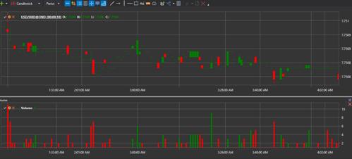 торговля-построение-графиков.png